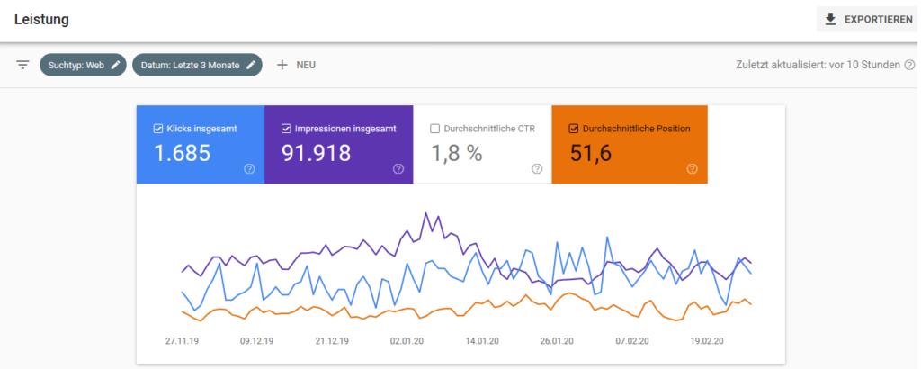 Google Search Console durchschnittliche Position