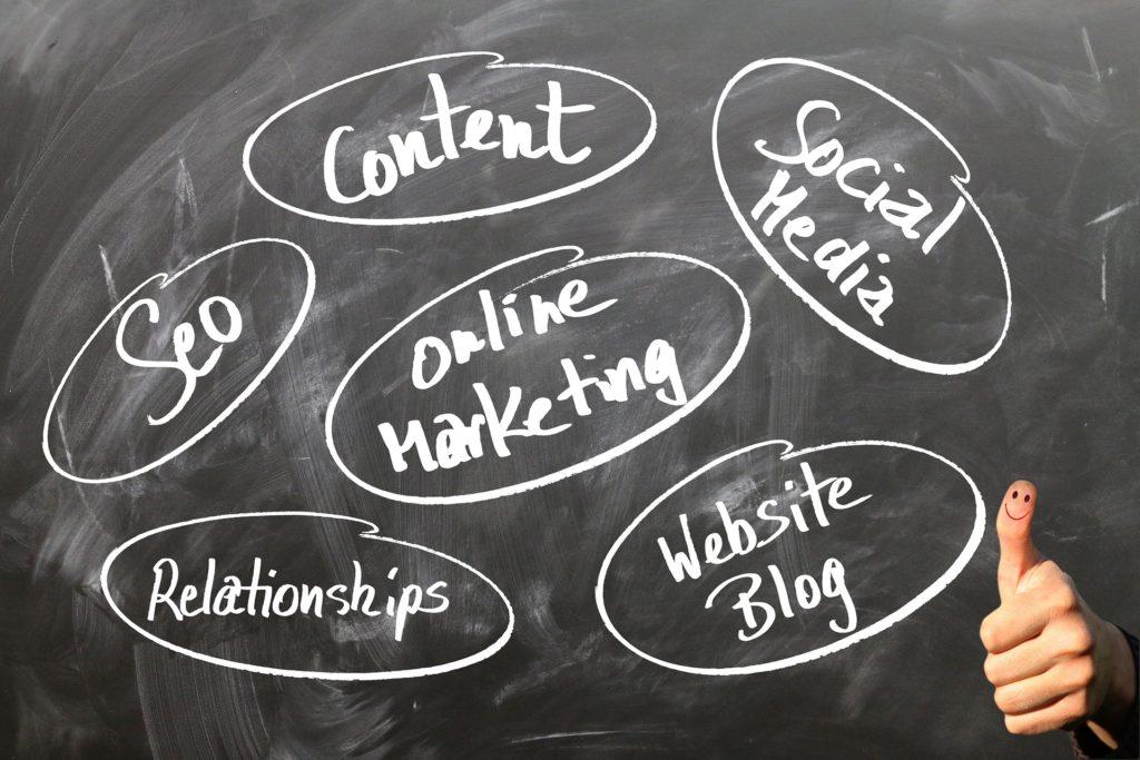Vermarktung Deines Blogs - Einnahmen Strategie
