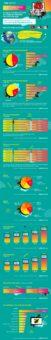 semrush Display Werbung 2020 Statistik-Studie