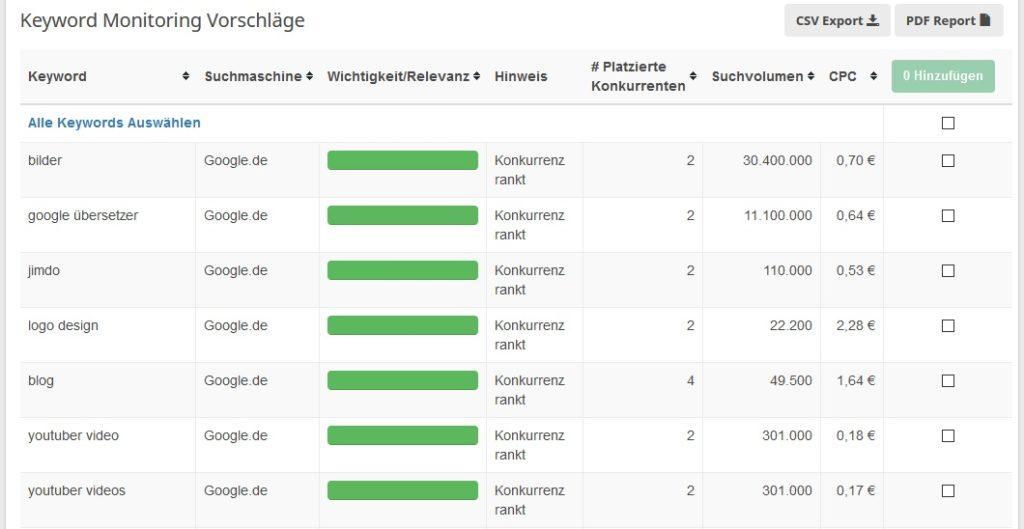 Seobility Keyword Vorschläge im Content Marketing