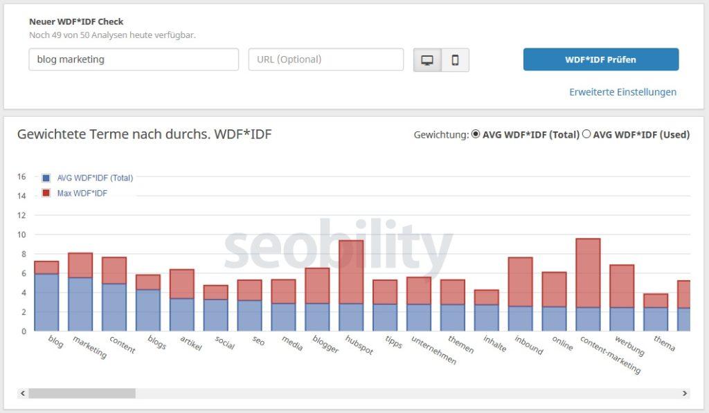 Das WDF IDF Tool für Trend Themen nutzen
