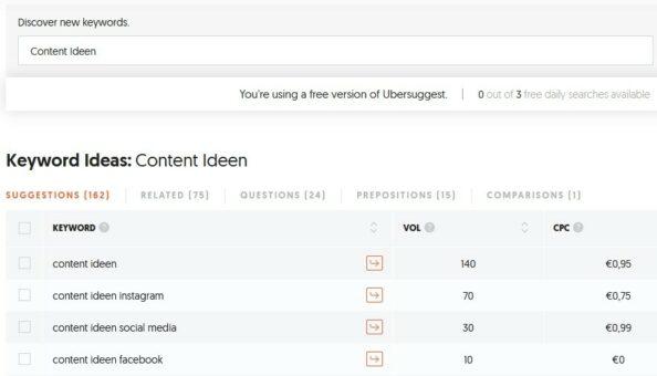 Content Ideen Google Ranking Analyse
