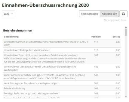Beispiel Einnahme-Überschuss-Rechnung (EÜR) für 2020